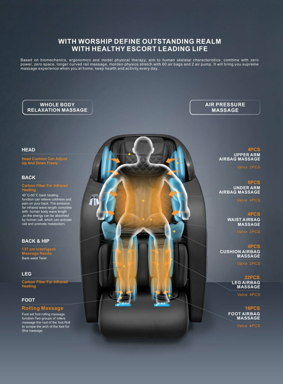 Massagestoel-SL-A701-airbag-overview